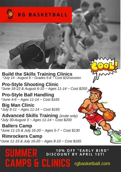 RG Basketball Camps